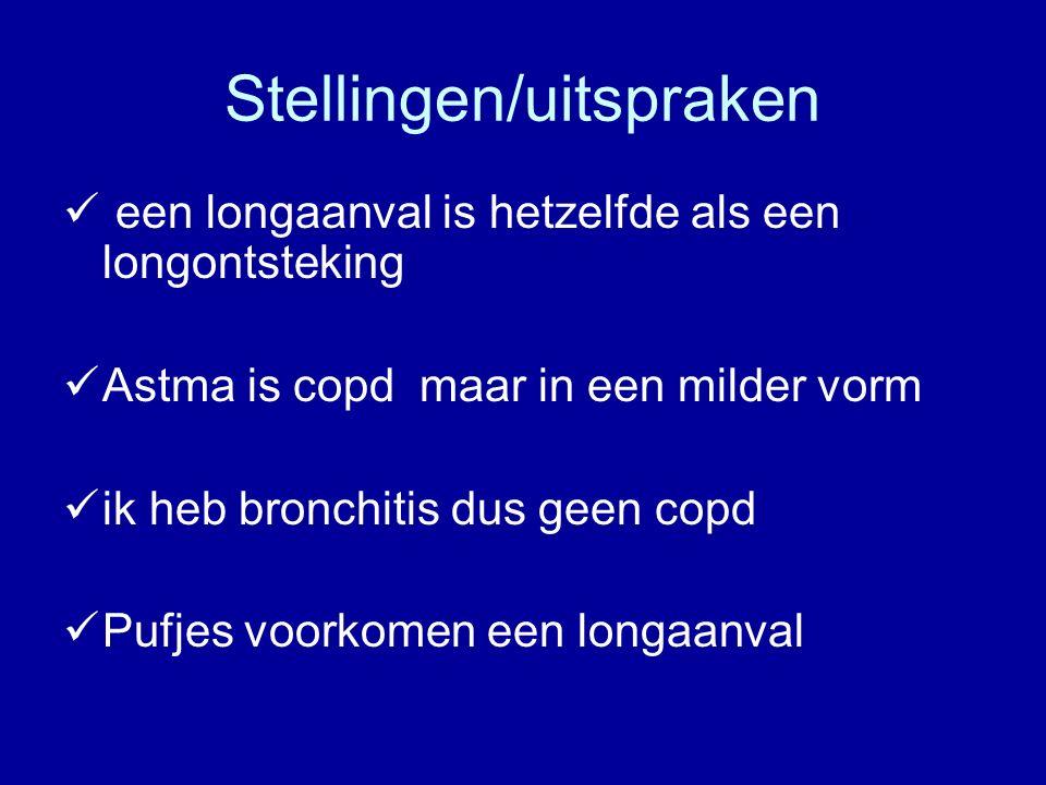 Stellingen/uitspraken een longaanval is hetzelfde als een longontsteking Astma is copd maar in een milder vorm ik heb bronchitis dus geen copd Pufjes voorkomen een longaanval