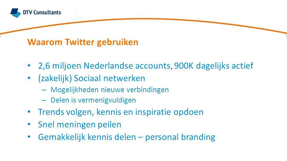 Waarom Twitter gebruiken 2,6 miljoen Nederlandse accounts, 900K dagelijks actief (zakelijk) Sociaal netwerken – Mogelijkheden nieuwe verbindingen – Delen is vermenigvuldigen Trends volgen, kennis en inspiratie opdoen Snel meningen peilen Gemakkelijk kennis delen – personal branding