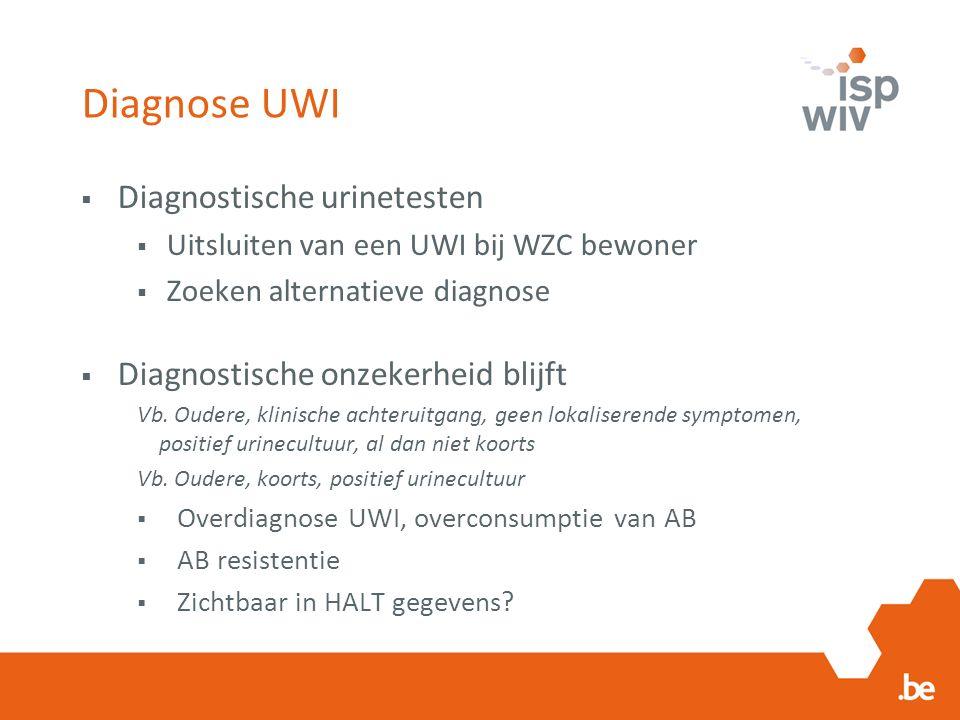 Diagnose UWI  Diagnostische urinetesten  Uitsluiten van een UWI bij WZC bewoner  Zoeken alternatieve diagnose  Diagnostische onzekerheid blijft Vb.