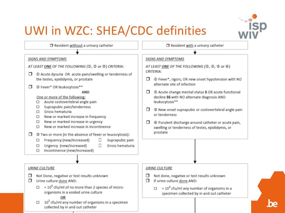 UWI in WZC: SHEA/CDC definities  Herziening van McGeer criteria