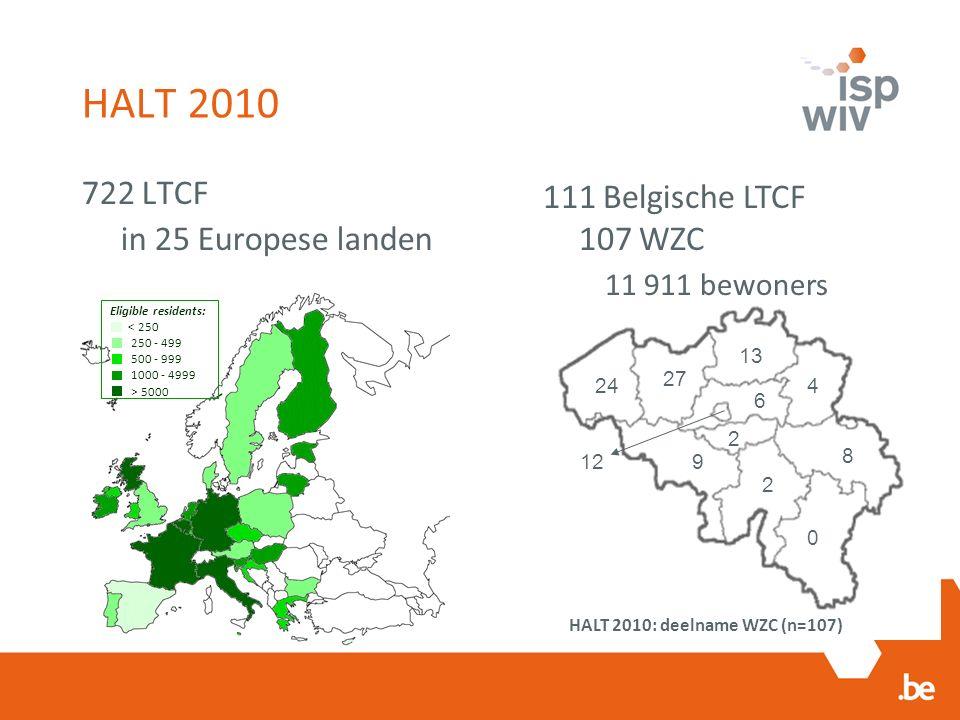 HALT 2010 722 LTCF in 25 Europese landen 4 8 9 2 0 6 13 27 24 2 12 HALT 2010: deelname WZC (n=107) Eligible residents: < 250 250 - 499 500 - 999 1000 - 4999 > 5000 111 Belgische LTCF 107 WZC 11 911 bewoners