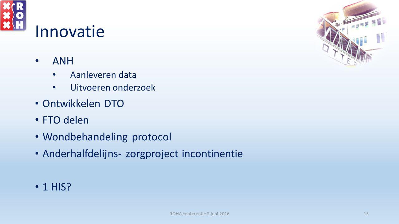 Innovatie ANH Aanleveren data Uitvoeren onderzoek Ontwikkelen DTO FTO delen Wondbehandeling protocol Anderhalfdelijns- zorgproject incontinentie 1 HIS