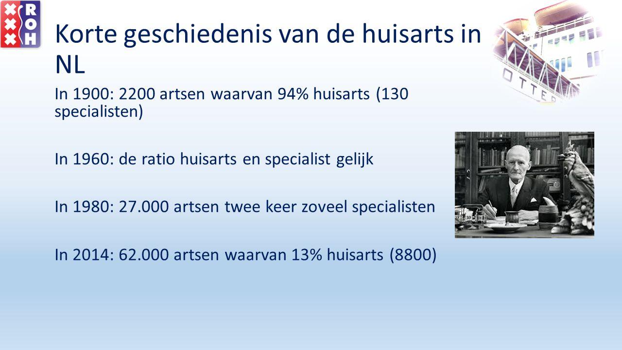 Korte geschiedenis van de huisarts in NL In 1900: 2200 artsen waarvan 94% huisarts (130 specialisten) In 1960: de ratio huisarts en specialist gelijk