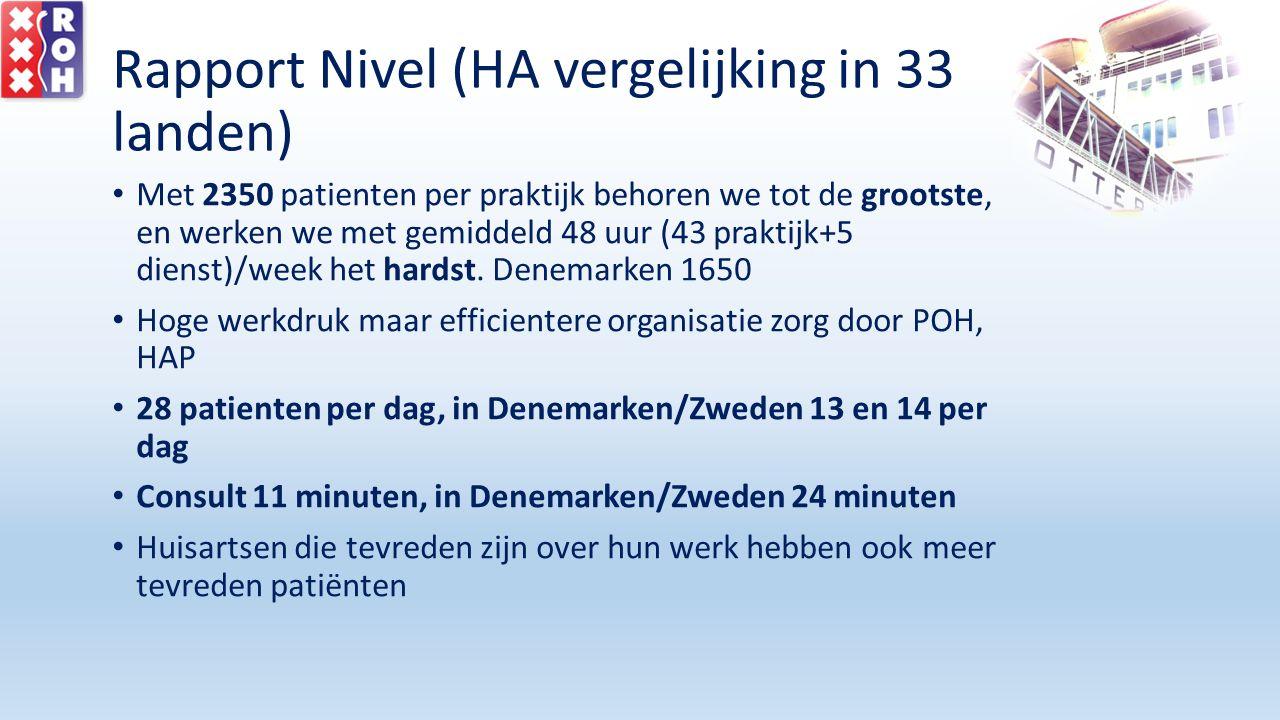 Rapport Nivel (HA vergelijking in 33 landen) Met 2350 patienten per praktijk behoren we tot de grootste, en werken we met gemiddeld 48 uur (43 praktij