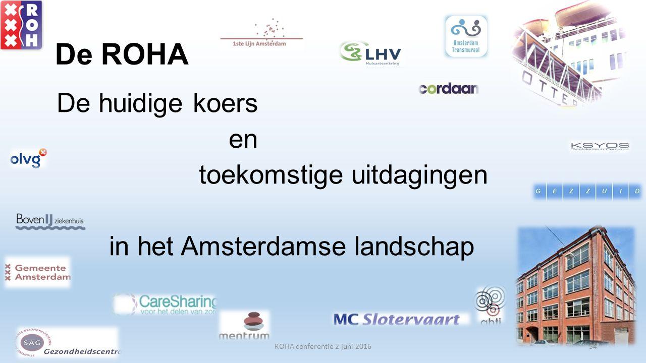 De ROHA De huidige koers en toekomstige uitdagingen in het Amsterdamse landschap ROHA conferentie 2 juni 201654