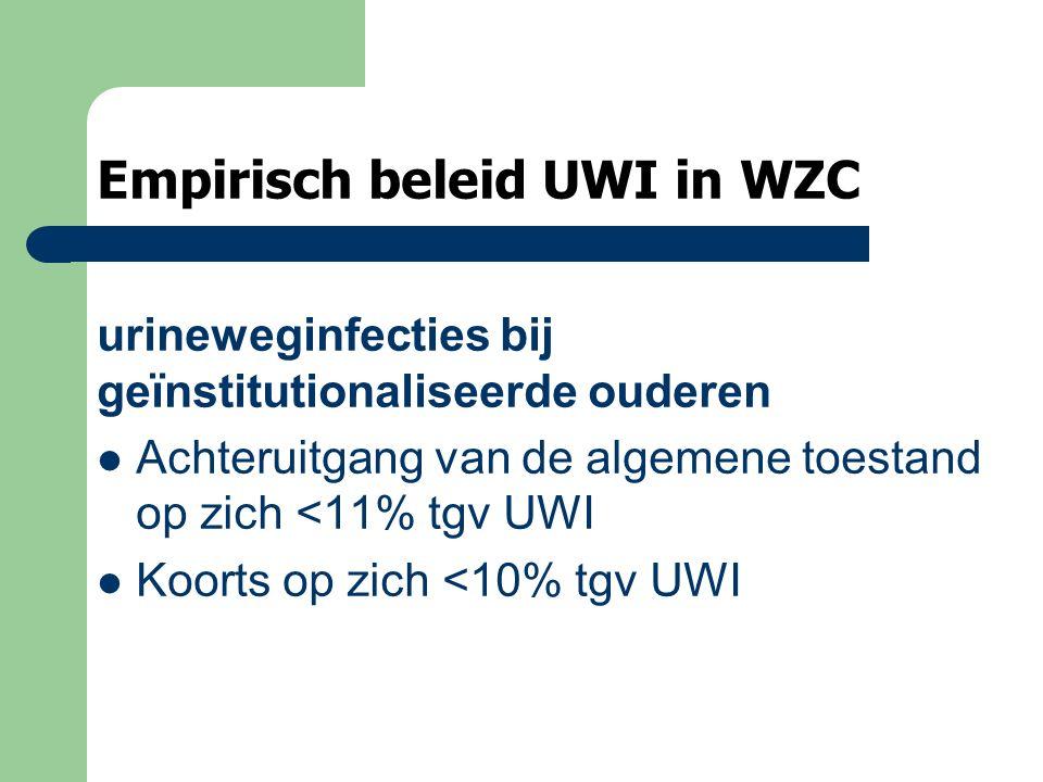 Empirisch beleid UWI in WZC urineweginfecties bij geïnstitutionaliseerde ouderen Achteruitgang van de algemene toestand op zich <11% tgv UWI Koorts op zich <10% tgv UWI