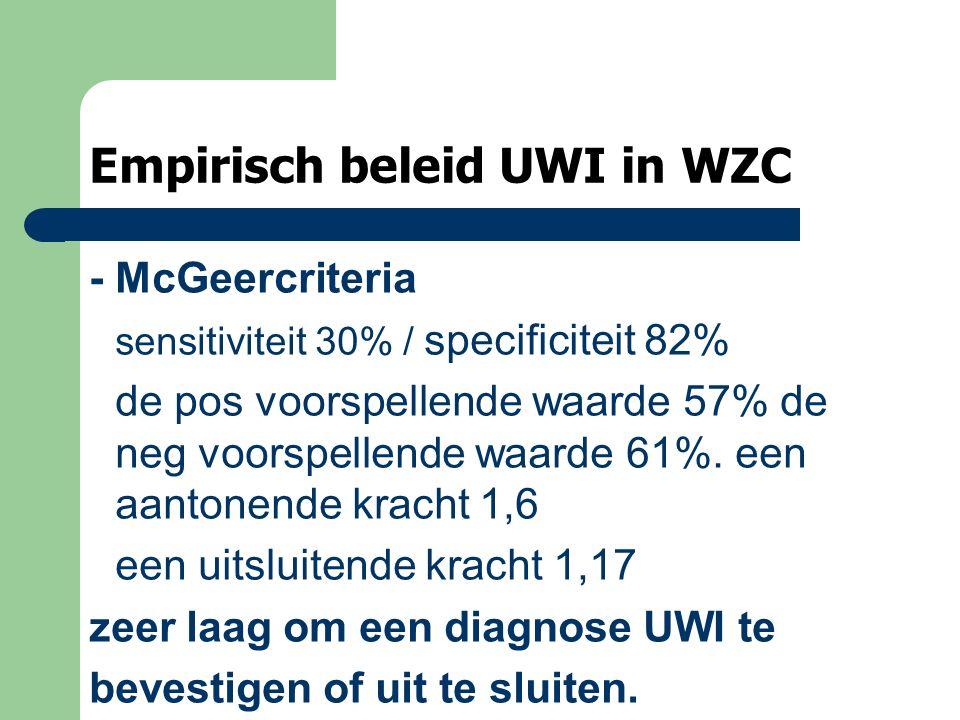 Empirisch beleid UWI in WZC - McGeercriteria sensitiviteit 30% / specificiteit 82% de pos voorspellende waarde 57% de neg voorspellende waarde 61%.