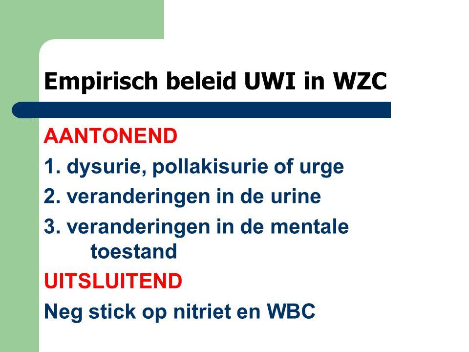 Empirisch beleid UWI in WZC AANTONEND 1. dysurie, pollakisurie of urge 2. veranderingen in de urine 3. veranderingen in de mentale toestand UITSLUITEN