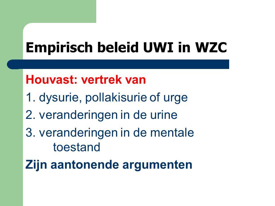 Empirisch beleid UWI in WZC Houvast: vertrek van 1. dysurie, pollakisurie of urge 2. veranderingen in de urine 3. veranderingen in de mentale toestand