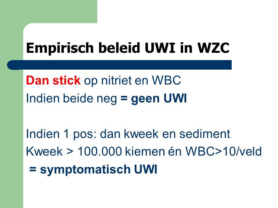 Empirisch beleid UWI in WZC Dan stick op nitriet en WBC Indien beide neg = geen UWI Indien 1 pos: dan kweek en sediment Kweek > 100.000 kiemen én WBC>10/veld = symptomatisch UWI