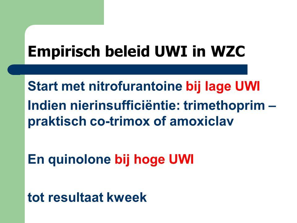 Empirisch beleid UWI in WZC Start met nitrofurantoine bij lage UWI Indien nierinsufficiëntie: trimethoprim – praktisch co-trimox of amoxiclav En quinolone bij hoge UWI tot resultaat kweek