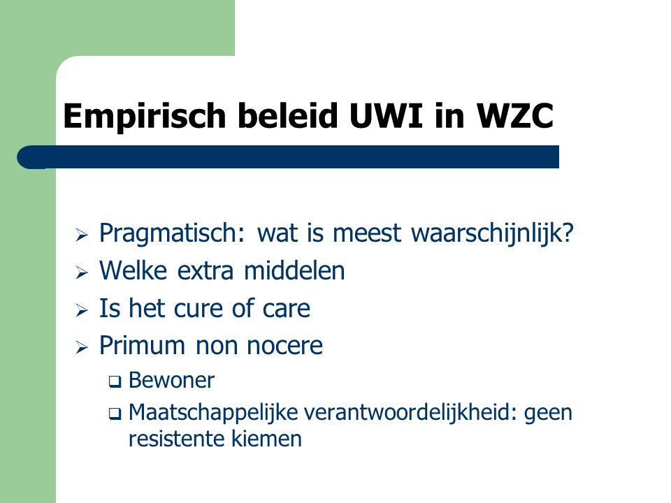 Empirisch beleid UWI in WZC  Pragmatisch: wat is meest waarschijnlijk?  Welke extra middelen  Is het cure of care  Primum non nocere  Bewoner  M