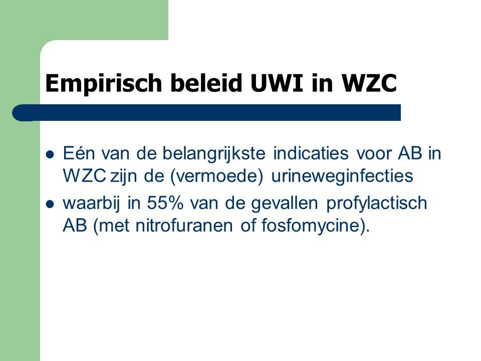 Empirisch beleid UWI in WZC Eén van de belangrijkste indicaties voor AB in WZC zijn de (vermoede) urineweginfecties waarbij in 55% van de gevallen profylactisch AB (met nitrofuranen of fosfomycine).