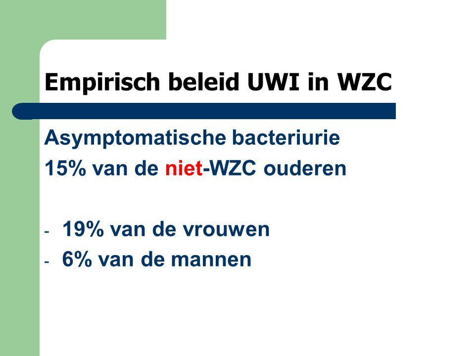 Empirisch beleid UWI in WZC Asymptomatische bacteriurie 15% van de niet-WZC ouderen - 19% van de vrouwen - 6% van de mannen