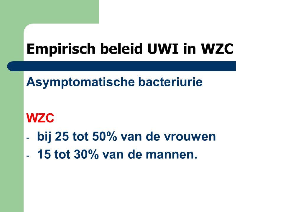 Empirisch beleid UWI in WZC Asymptomatische bacteriurie WZC - bij 25 tot 50% van de vrouwen - 15 tot 30% van de mannen.