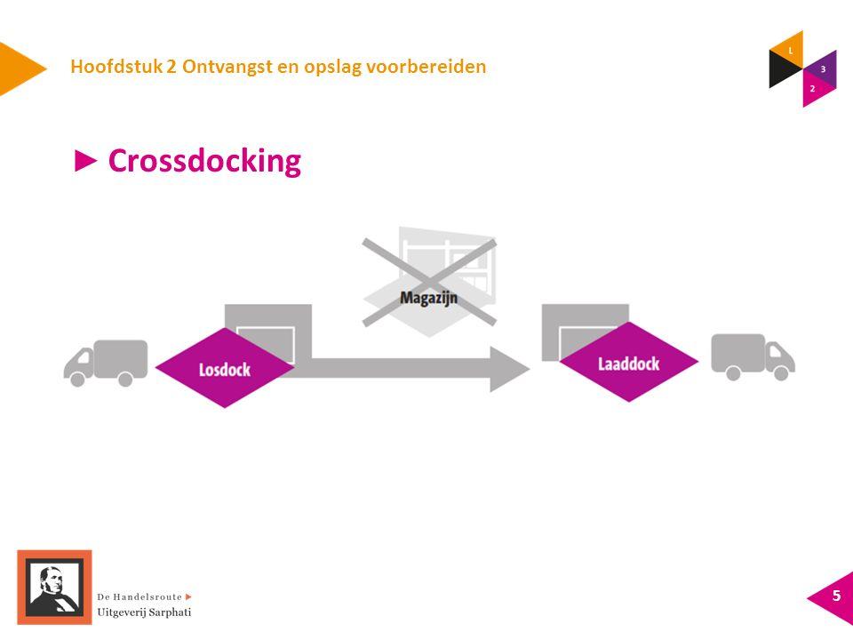 Hoofdstuk 2 Ontvangst en opslag voorbereiden 5 ► Crossdocking