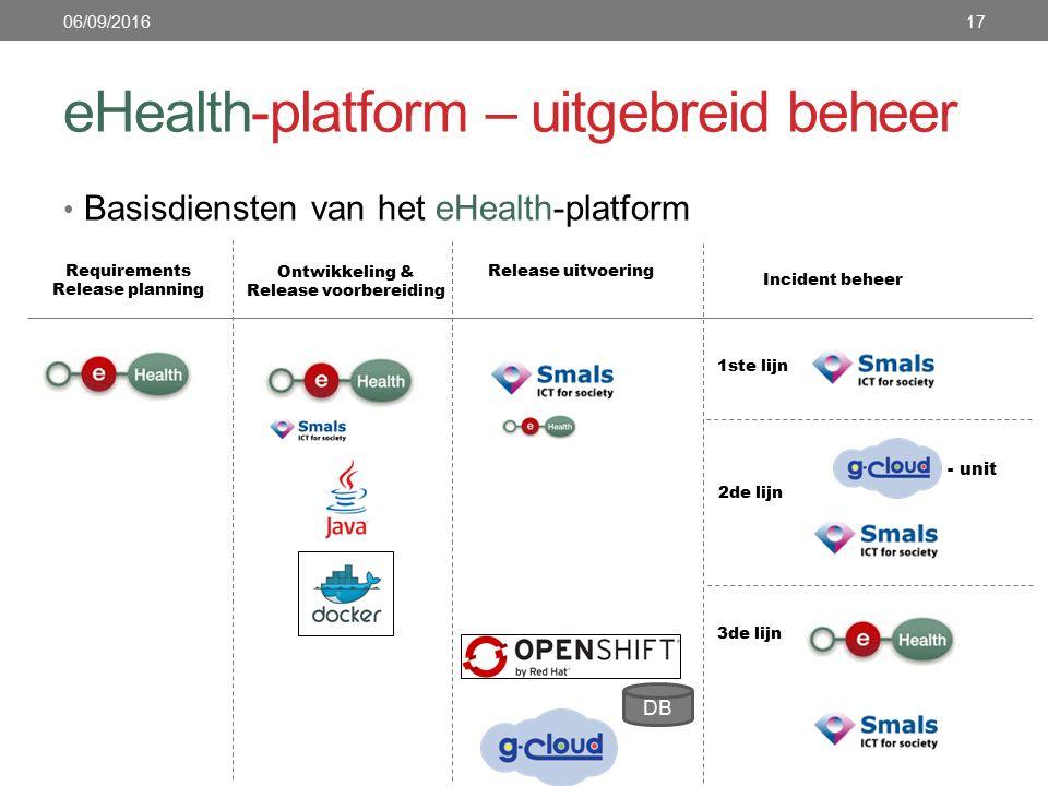 eHealth-platform – uitgebreid beheer Basisdiensten van het eHealth-platform 1706/09/2016 Ontwikkeling & Release voorbereiding Requirements Release planning Release uitvoering Incident beheer 1ste lijn 2de lijn - unit 3de lijn DB