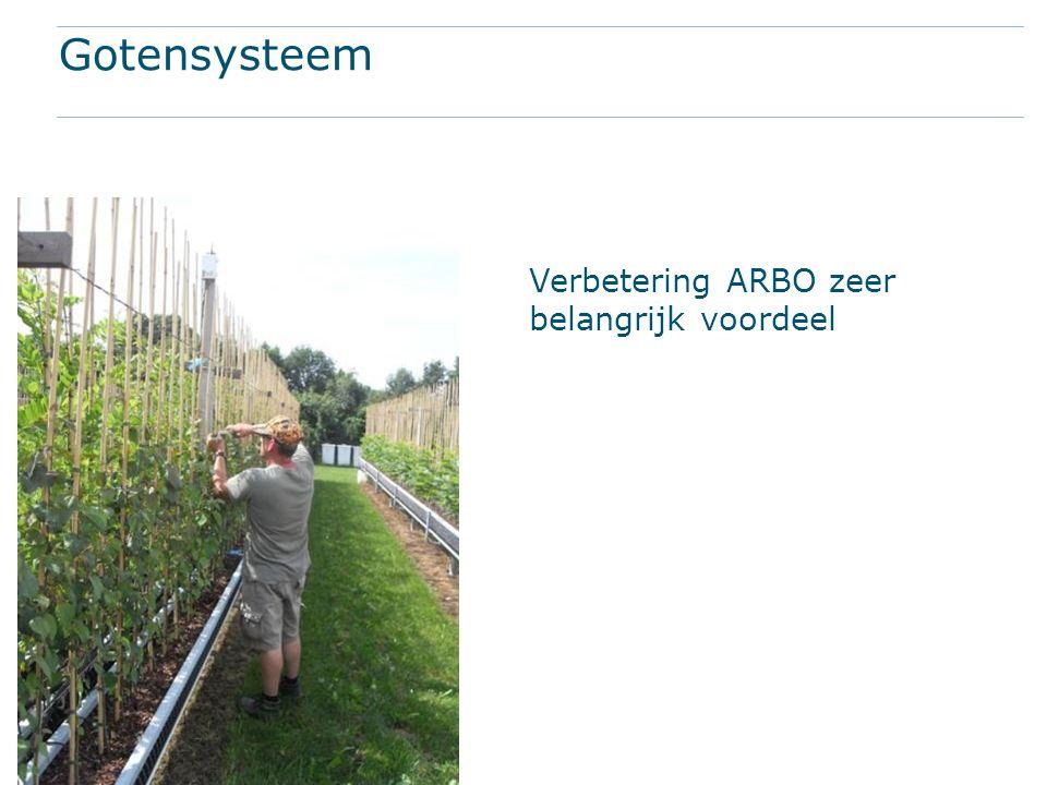 Gotensysteem Verbetering ARBO zeer belangrijk voordeel