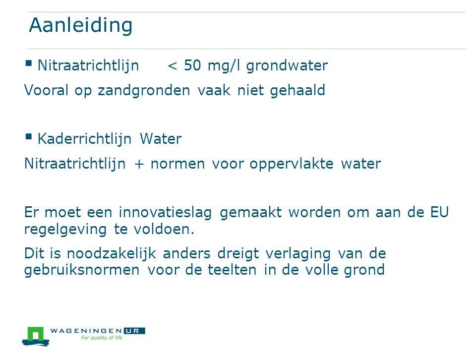 Aanleiding  Nitraatrichtlijn< 50 mg/l grondwater Vooral op zandgronden vaak niet gehaald  Kaderrichtlijn Water Nitraatrichtlijn + normen voor oppervlakte water Er moet een innovatieslag gemaakt worden om aan de EU regelgeving te voldoen.