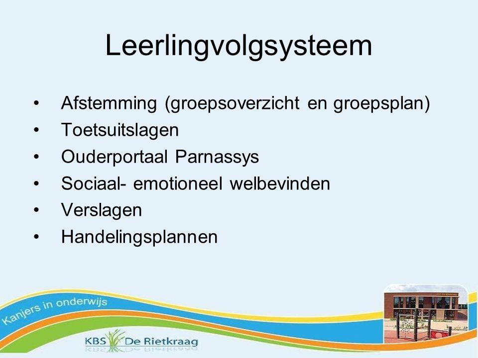 Leerlingvolgsysteem Afstemming (groepsoverzicht en groepsplan) Toetsuitslagen Ouderportaal Parnassys Sociaal- emotioneel welbevinden Verslagen Handelingsplannen