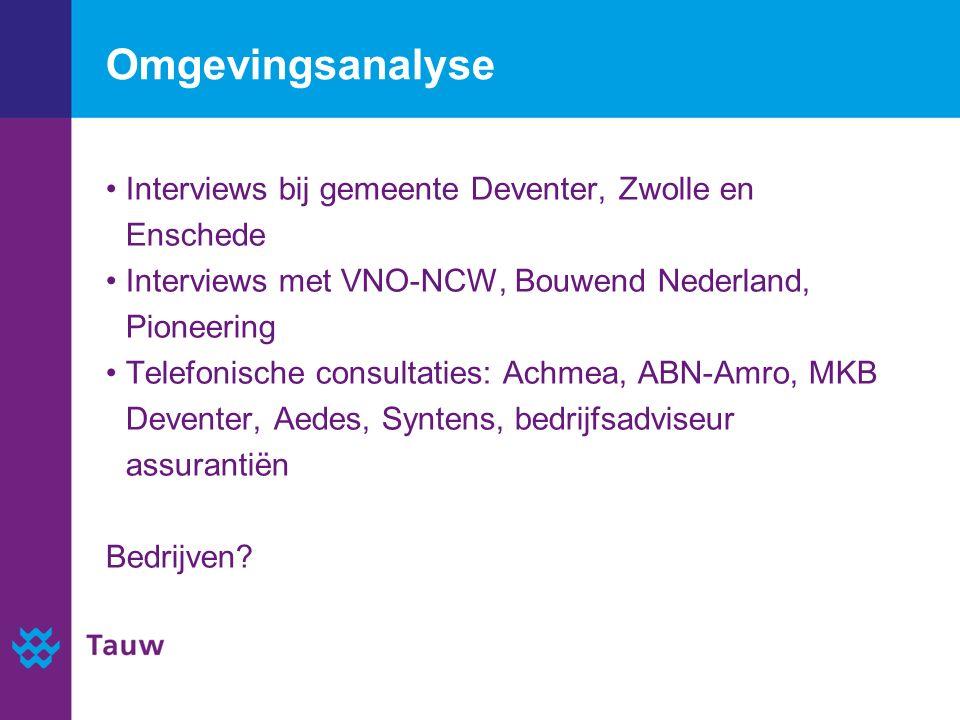 Omgevingsanalyse Interviews bij gemeente Deventer, Zwolle en Enschede Interviews met VNO-NCW, Bouwend Nederland, Pioneering Telefonische consultaties: Achmea, ABN-Amro, MKB Deventer, Aedes, Syntens, bedrijfsadviseur assurantiën Bedrijven