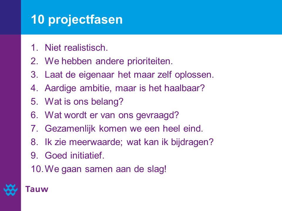 10 projectfasen 1.Niet realistisch. 2.We hebben andere prioriteiten.