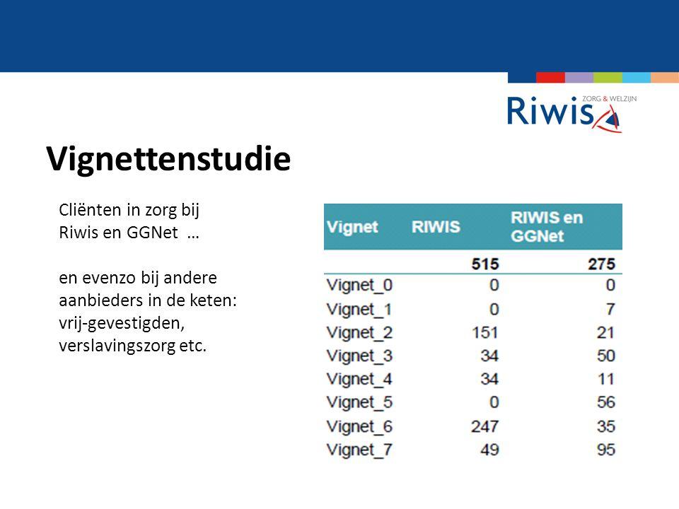 Vignettenstudie Cliënten in zorg bij Riwis en GGNet … en evenzo bij andere aanbieders in de keten: vrij-gevestigden, verslavingszorg etc.