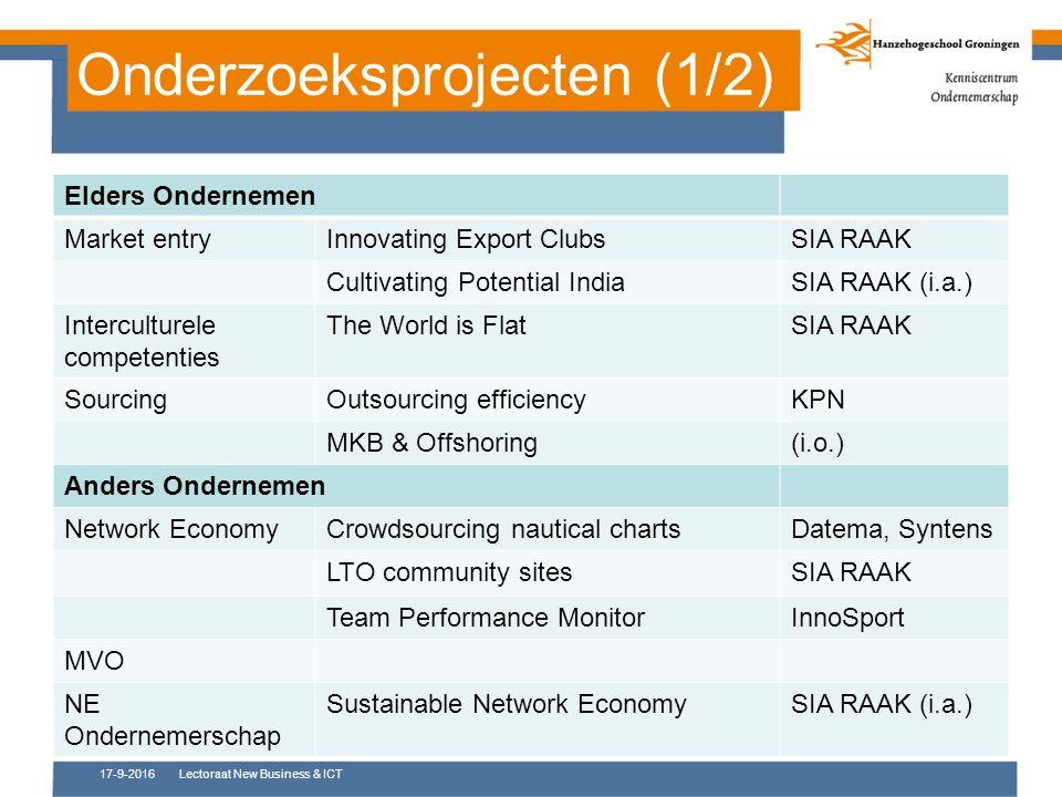 Onderzoeksprojecten (1/2) 17-9-2016Lectoraat New Business & ICT Elders Ondernemen Market entryInnovating Export ClubsSIA RAAK Cultivating Potential IndiaSIA RAAK (i.a.) Interculturele competenties The World is FlatSIA RAAK SourcingOutsourcing efficiencyKPN MKB & Offshoring(i.o.) Anders Ondernemen Network EconomyCrowdsourcing nautical chartsDatema, Syntens LTO community sitesSIA RAAK Team Performance MonitorInnoSport MVO NE Ondernemerschap Sustainable Network EconomySIA RAAK (i.a.)