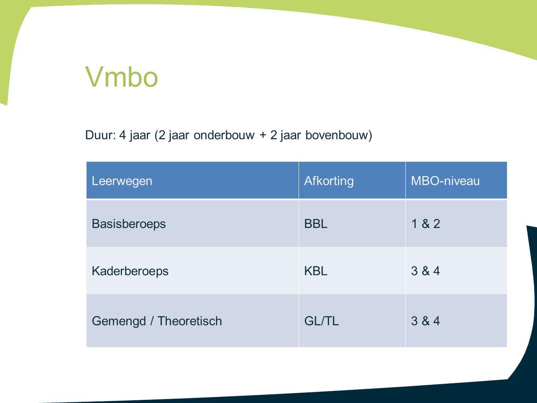 Duur: 4 jaar (2 jaar onderbouw + 2 jaar bovenbouw) LeerwegenAfkortingMBO-niveau BasisberoepsBBL1 & 2 KaderberoepsKBL3 & 4 Gemengd / TheoretischGL/TL3 & 4 Vmbo