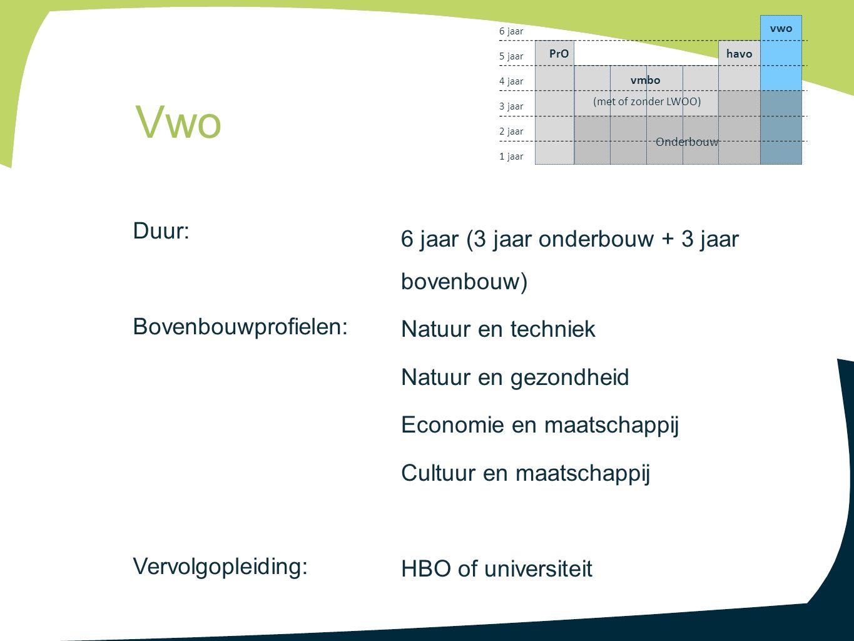 6 jaar (3 jaar onderbouw + 3 jaar bovenbouw) Natuur en techniek Natuur en gezondheid Economie en maatschappij Cultuur en maatschappij HBO of universit