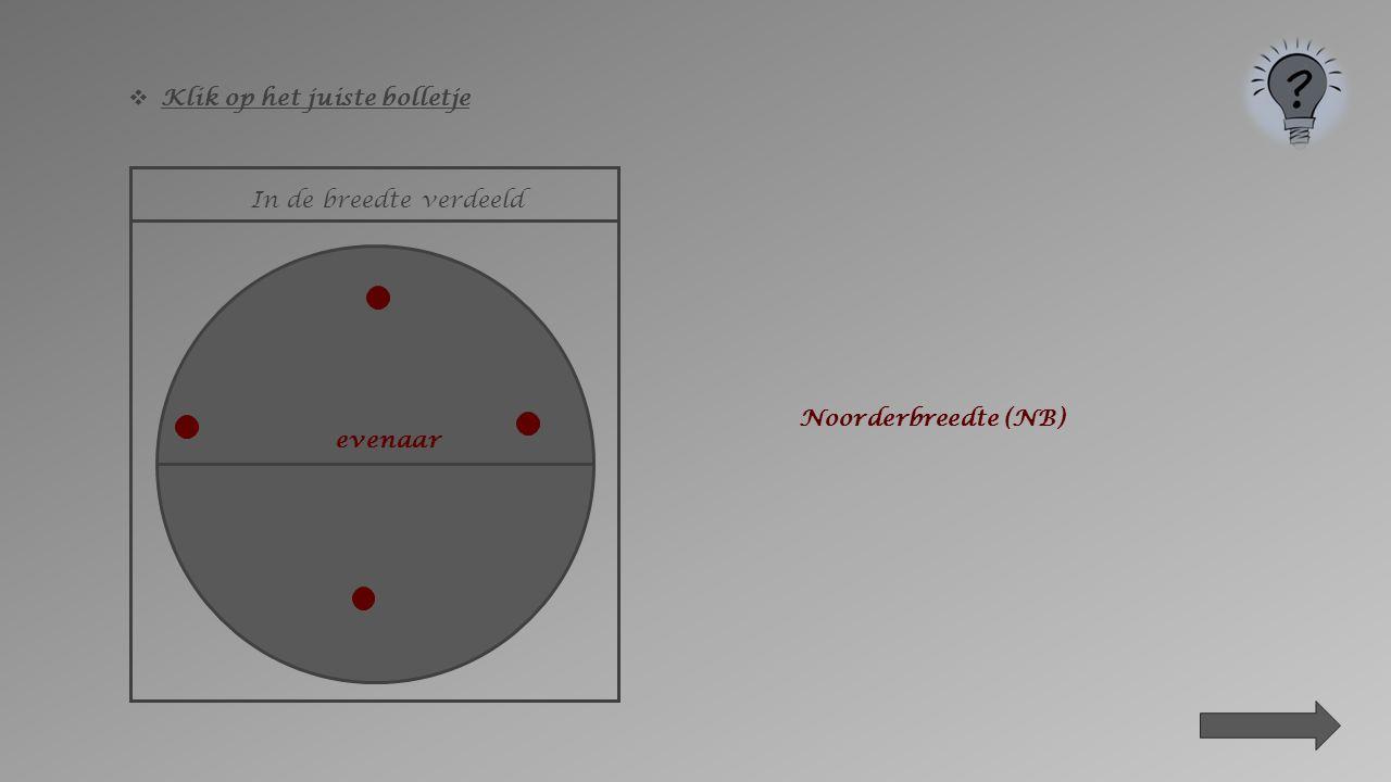 In de lengte verdeeld nulmeridiaannulmeridiaan  Klik op het juiste bolletje nulmeridiaan