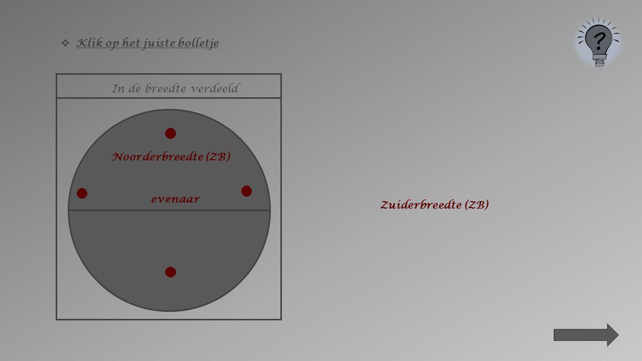 Noorderbreedte (NB) evenaar In de breedte verdeeld  Klik op het juiste bolletje