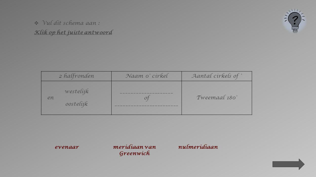 In de lengte verdeeld nulmeridiaannulmeridiaan Ooster lengte (OL)  Klik op het juiste bolletje