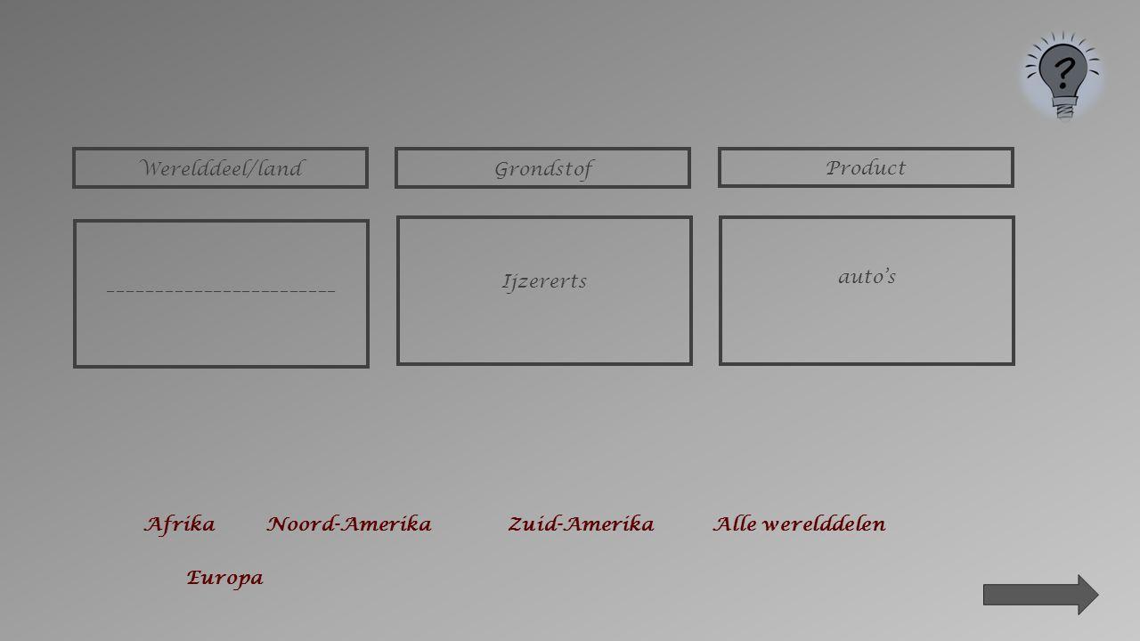 5. Gebruik voor de volgende 6 dia's de info grondstoffenkaart.