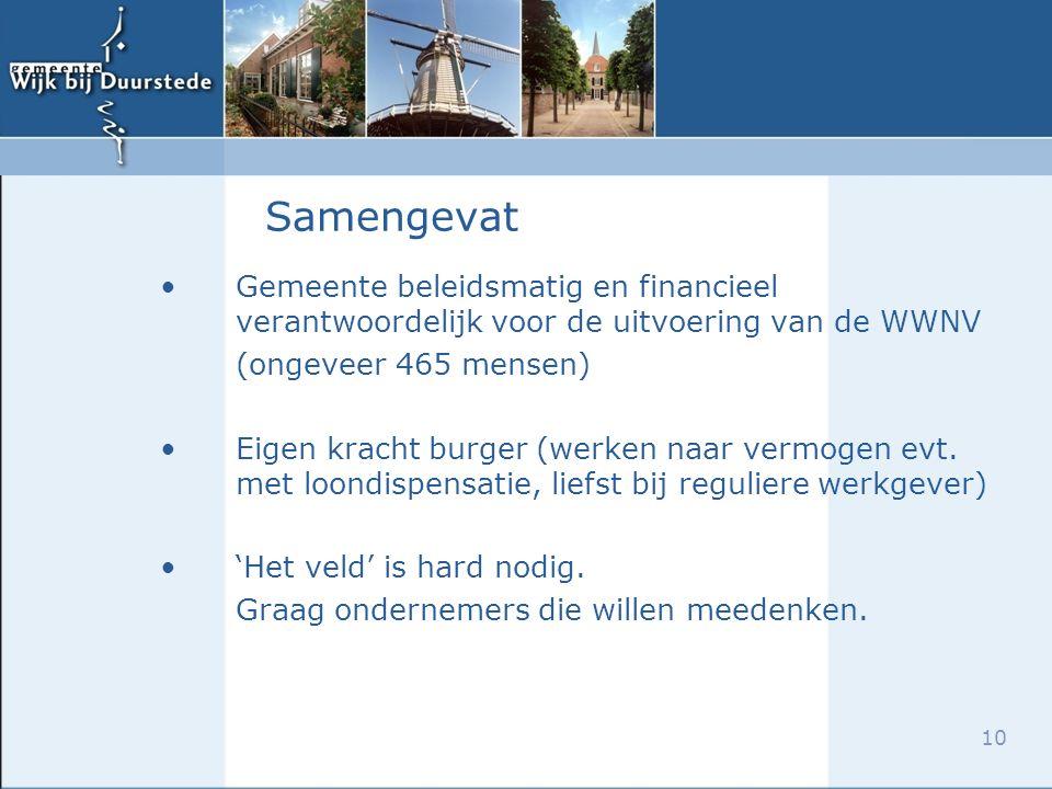 10 Samengevat Gemeente beleidsmatig en financieel verantwoordelijk voor de uitvoering van de WWNV (ongeveer 465 mensen) Eigen kracht burger (werken naar vermogen evt.