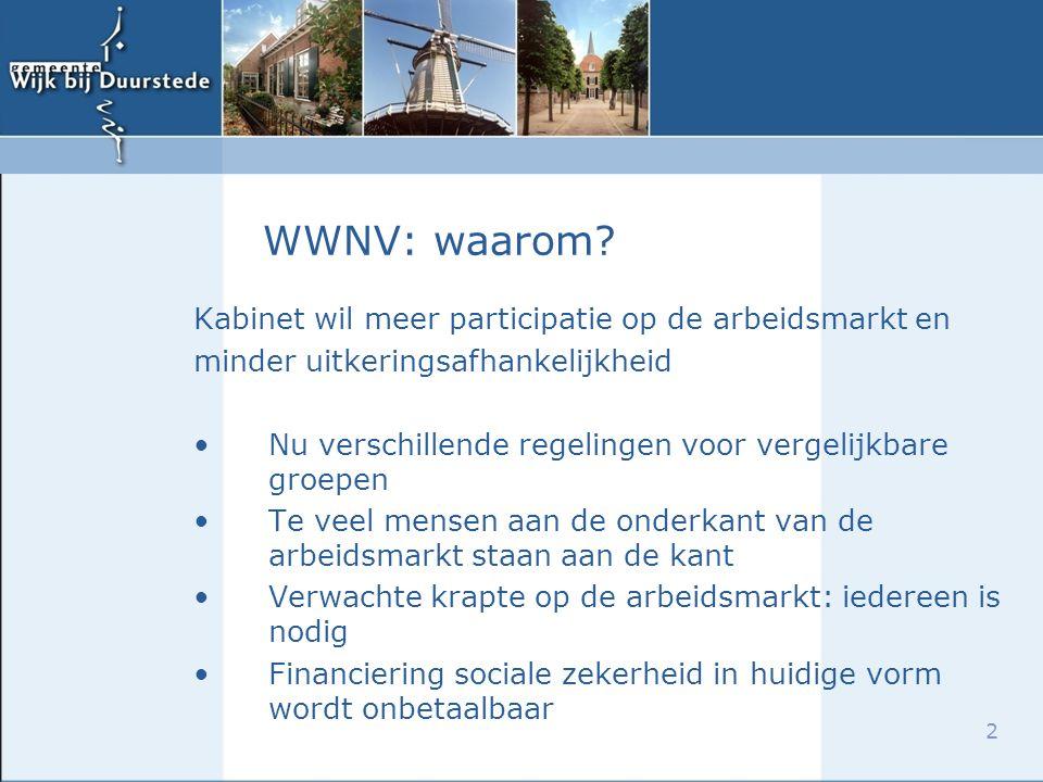 2 WWNV: waarom.