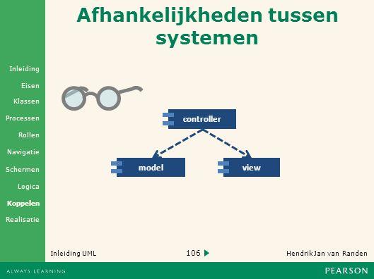 106 Hendrik Jan van Randen Inleiding UML Realisatie Klassen Processen Rollen Navigatie Schermen Logica Koppelen Eisen Inleiding Afhankelijkheden tussen systemen modelview controller