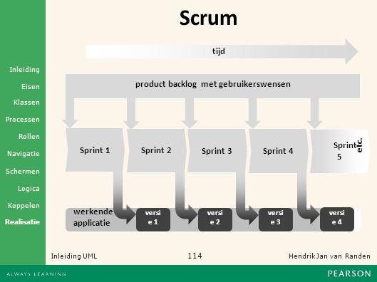114 Hendrik Jan van Randen Inleiding UML Realisatie Klassen Processen Rollen Navigatie Schermen Logica Koppelen Eisen Inleiding Scrum Sprint 5 Sprint 3 Sprint 1 tijd Sprint 4 Sprint 2 etc.