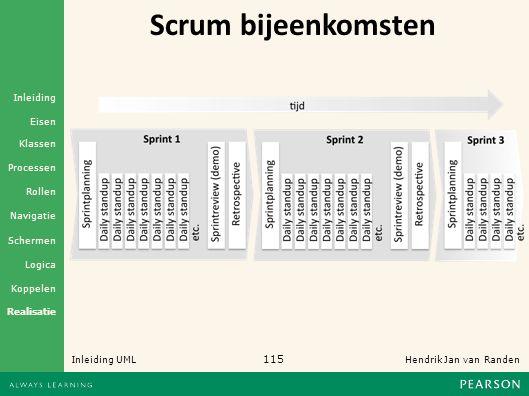 115 Hendrik Jan van Randen Inleiding UML Realisatie Klassen Processen Rollen Navigatie Schermen Logica Koppelen Eisen Inleiding Scrum bijeenkomsten