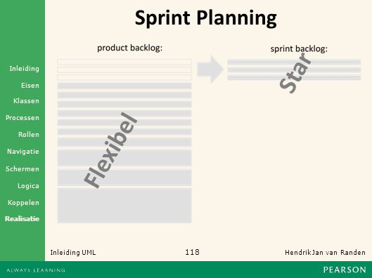 118 Hendrik Jan van Randen Inleiding UML Realisatie Klassen Processen Rollen Navigatie Schermen Logica Koppelen Eisen Inleiding Sprint Planning