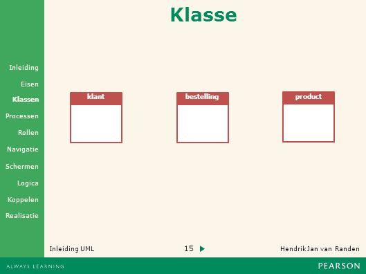 15 Hendrik Jan van Randen Inleiding UML Realisatie Klassen Processen Rollen Navigatie Schermen Logica Koppelen Eisen Inleiding Klasse klantbestellingproduct