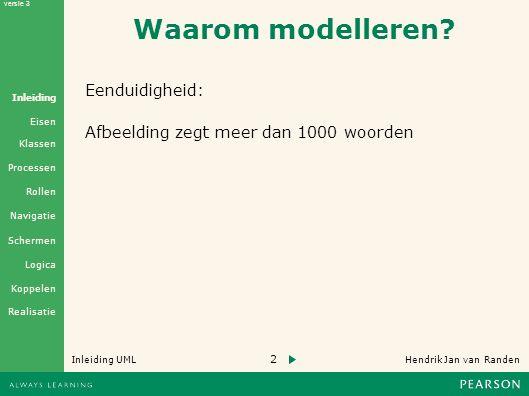 2 Hendrik Jan van Randen Inleiding UML Realisatie Klassen Processen Rollen Navigatie Schermen Logica Koppelen Eisen Inleiding Waarom modelleren.