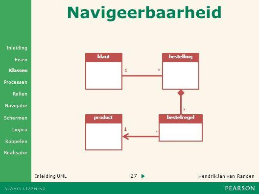 27 Hendrik Jan van Randen Inleiding UML Realisatie Klassen Processen Rollen Navigatie Schermen Logica Koppelen Eisen Inleiding Navigeerbaarheid klantbestelling product 1 * * bestelregel 1 *