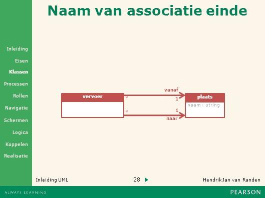 28 Hendrik Jan van Randen Inleiding UML Realisatie Klassen Processen Rollen Navigatie Schermen Logica Koppelen Eisen Inleiding Naam van associatie einde vervoer plaats naam : string 1 * 1 * naar vanaf