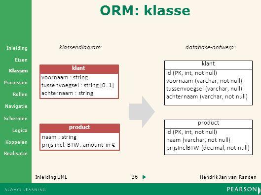 36 Hendrik Jan van Randen Inleiding UML Realisatie Klassen Processen Rollen Navigatie Schermen Logica Koppelen Eisen Inleiding ORM: klasse voornaam : string tussenvoegsel : string [0..1] achternaam : string klant product naam : string prijs incl.