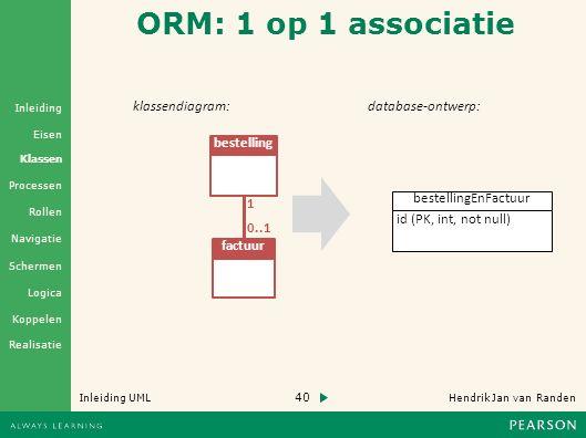 40 Hendrik Jan van Randen Inleiding UML Realisatie Klassen Processen Rollen Navigatie Schermen Logica Koppelen Eisen Inleiding ORM: 1 op 1 associatie klassendiagram: bestelling factuur 1 0..1 database-ontwerp: id (PK, int, not null) bestellingEnFactuur