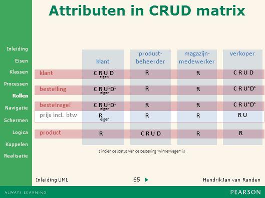 65 Hendrik Jan van Randen Inleiding UML Realisatie Klassen Processen Rollen Navigatie Schermen Logica Koppelen Eisen Inleiding Attributen in CRUD matrix klant bestelling product bestelregel prijs incl.