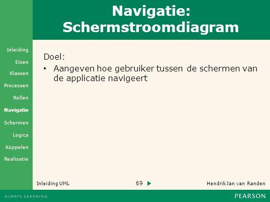 69 Hendrik Jan van Randen Inleiding UML Realisatie Klassen Processen Rollen Navigatie Schermen Logica Koppelen Eisen Inleiding Navigatie: Schermstroomdiagram Doel: Aangeven hoe gebruiker tussen de schermen van de applicatie navigeert
