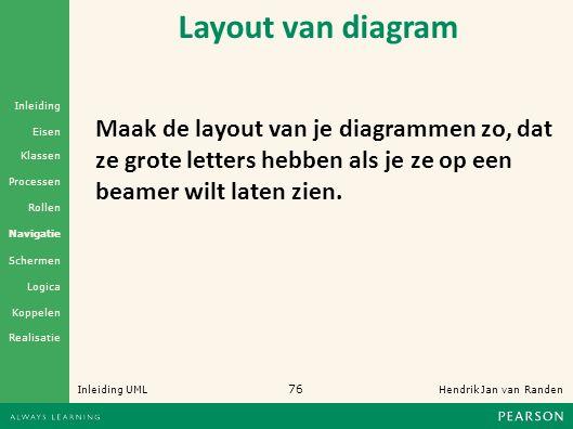 76 Hendrik Jan van Randen Inleiding UML Realisatie Klassen Processen Rollen Navigatie Schermen Logica Koppelen Eisen Inleiding Layout van diagram Maak de layout van je diagrammen zo, dat ze grote letters hebben als je ze op een beamer wilt laten zien.