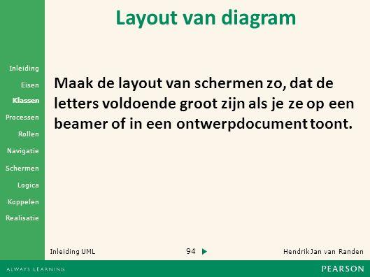 94 Hendrik Jan van Randen Inleiding UML Realisatie Klassen Processen Rollen Navigatie Schermen Logica Koppelen Eisen Inleiding Layout van diagram Maak de layout van schermen zo, dat de letters voldoende groot zijn als je ze op een beamer of in een ontwerpdocument toont.